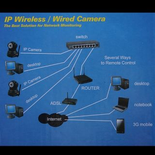 Wireless WiFi IP Camera IR Nightvision Motion Detection