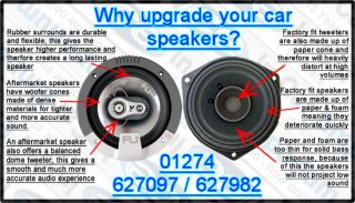 Mitsubishi L200 Front Door Speakers Fli Audio Car Speaker Kit 210W