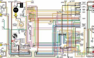 1972 1973 1974 Ford Bronco Color Wiring Diagram Automotive